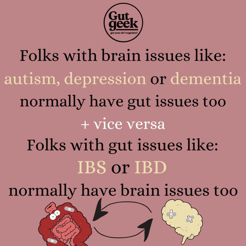 Gut Brain Issues Interrelated